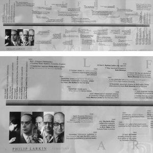 Larkin Timeline
